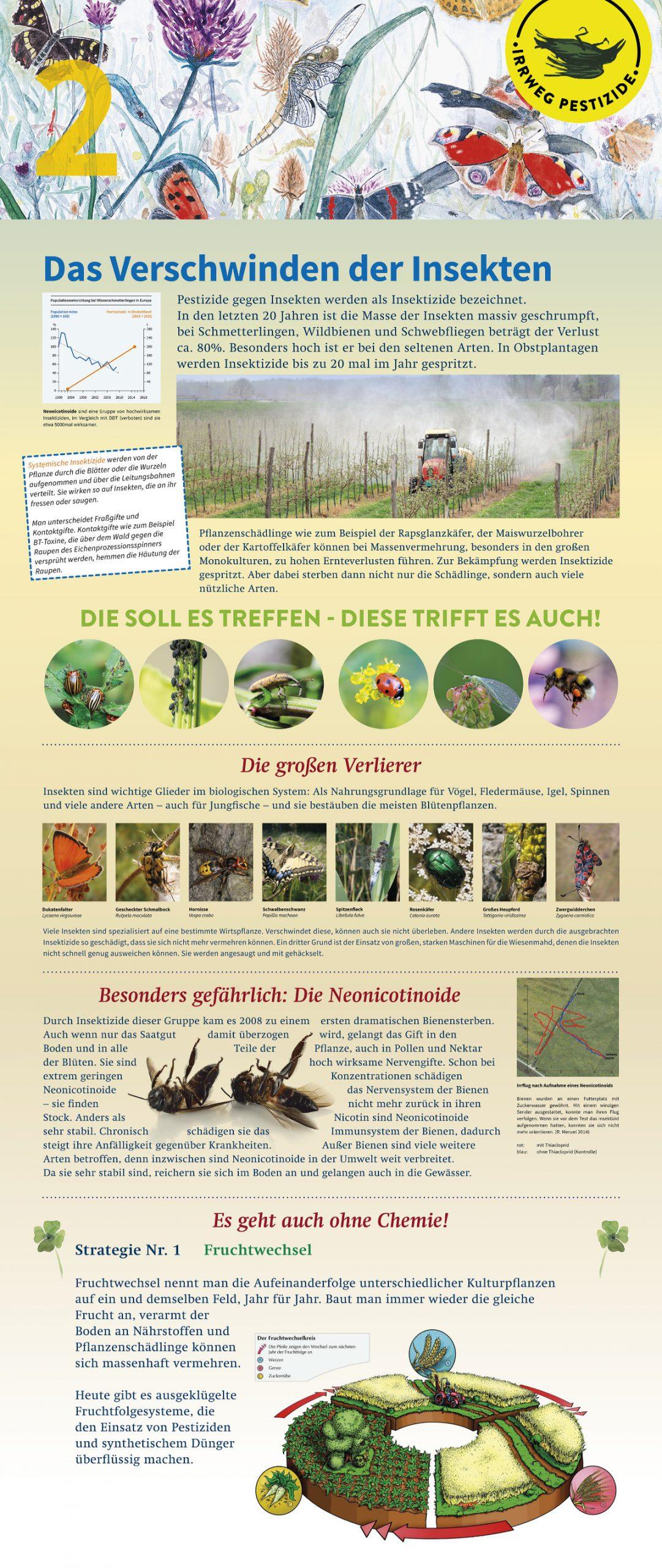Irrweg Pestizide Das Verschwinden der Insekten