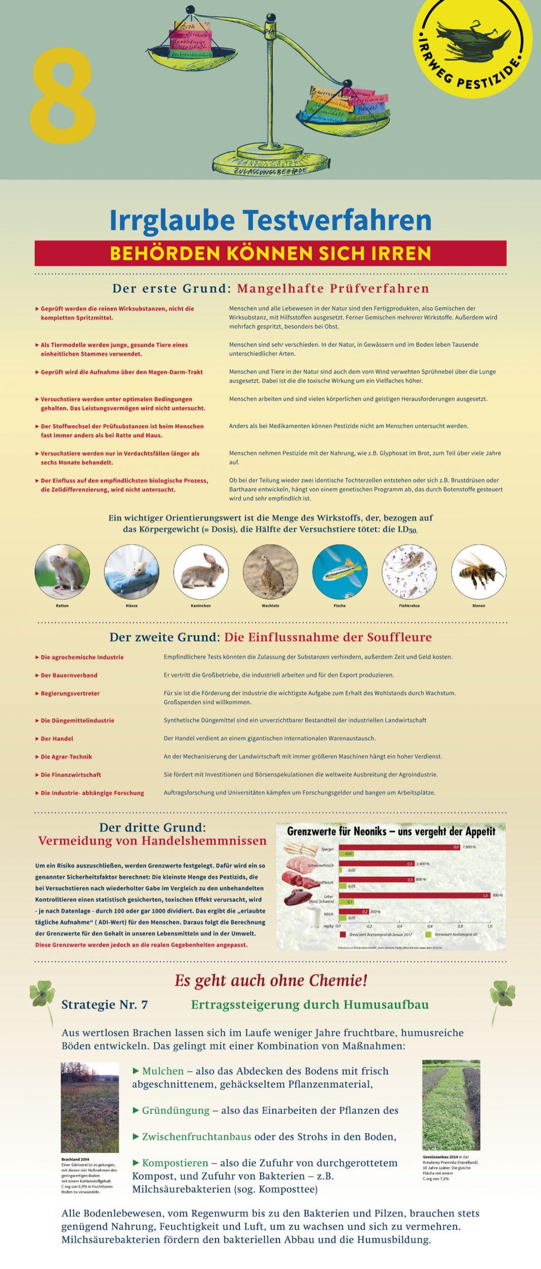 Irrweg Pestizide Irrglaube Testverfahren