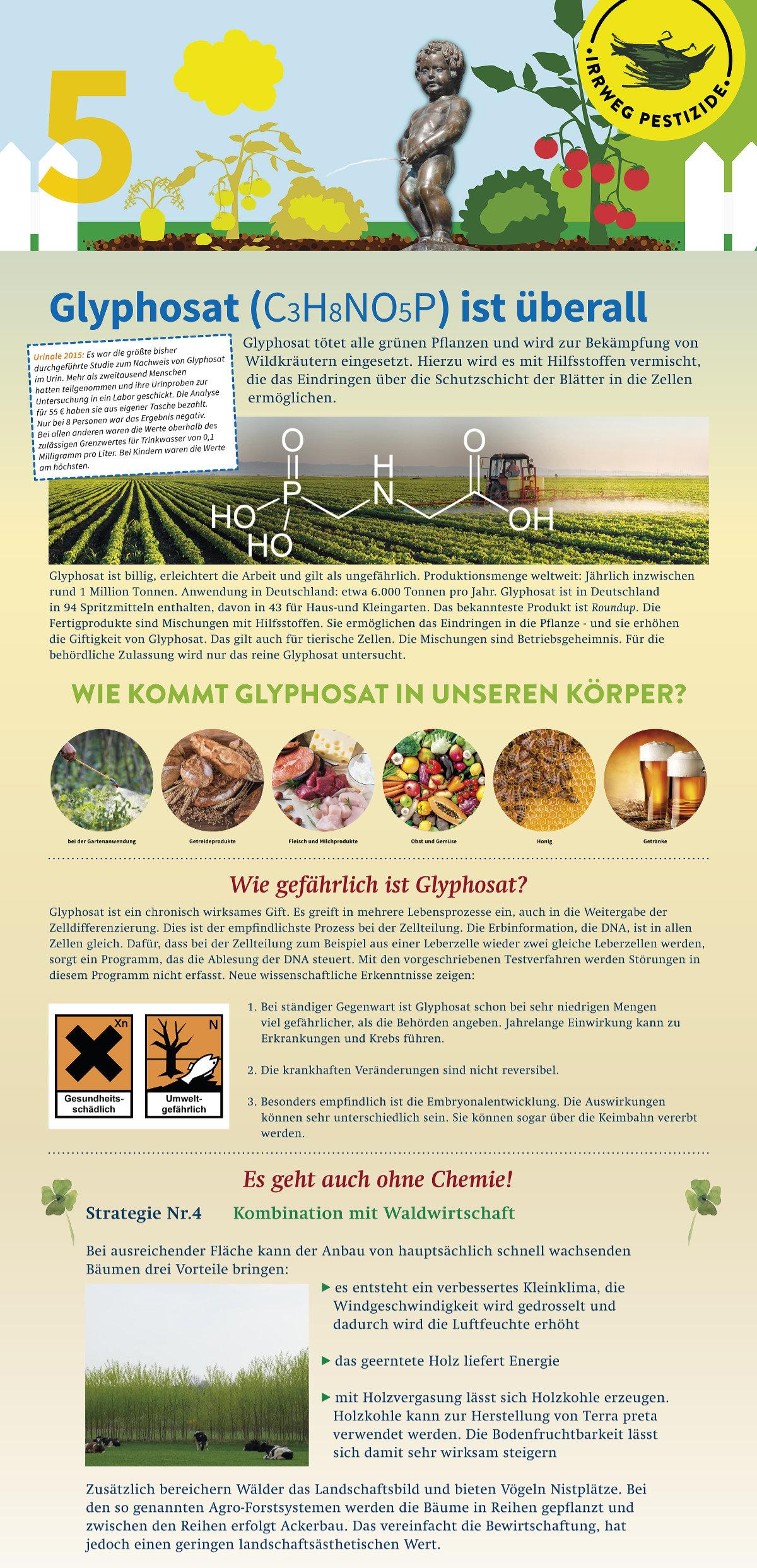 Irrweg Pestizide Überall ist Glyphosat